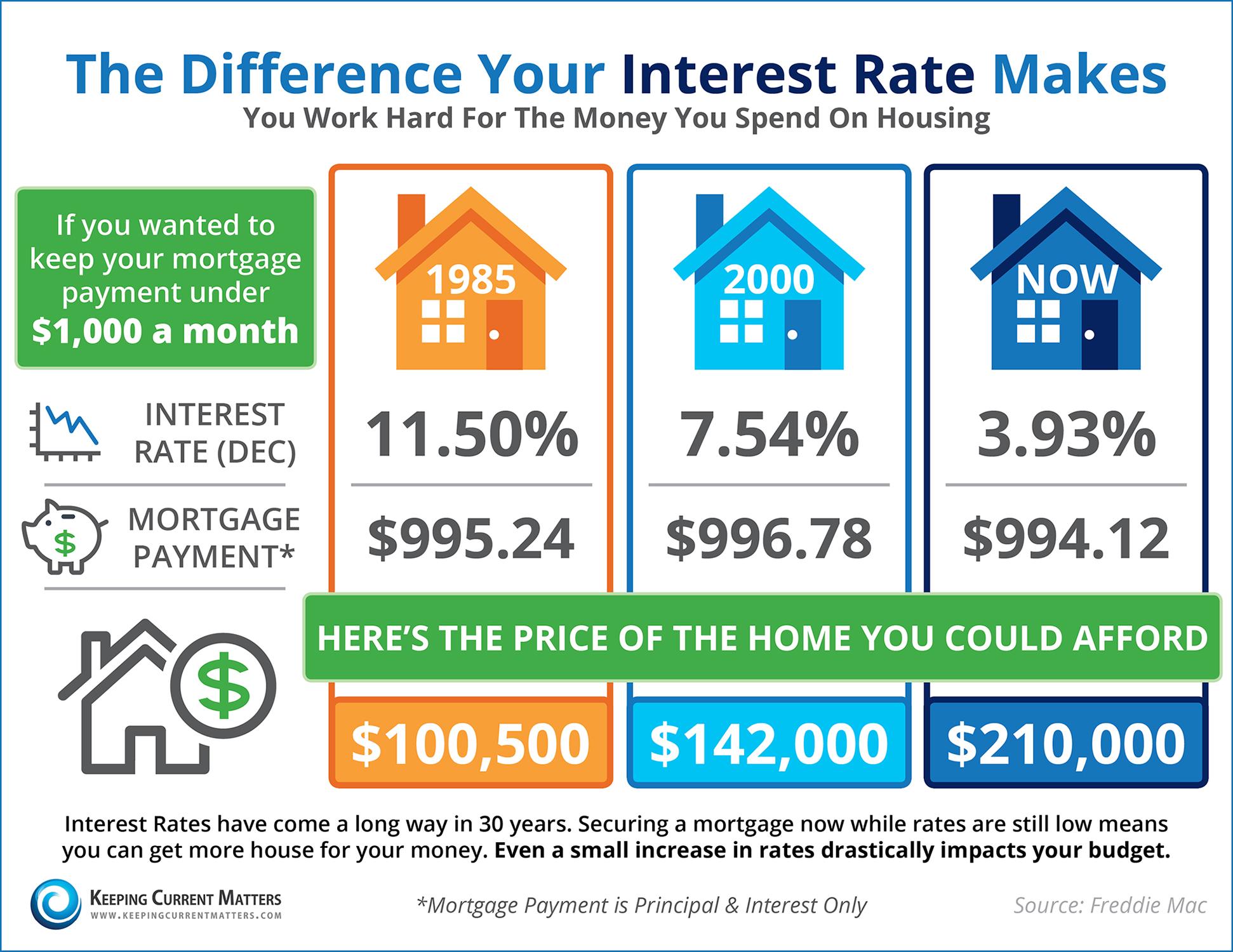 Cost-of-Interest-KCM.jpg