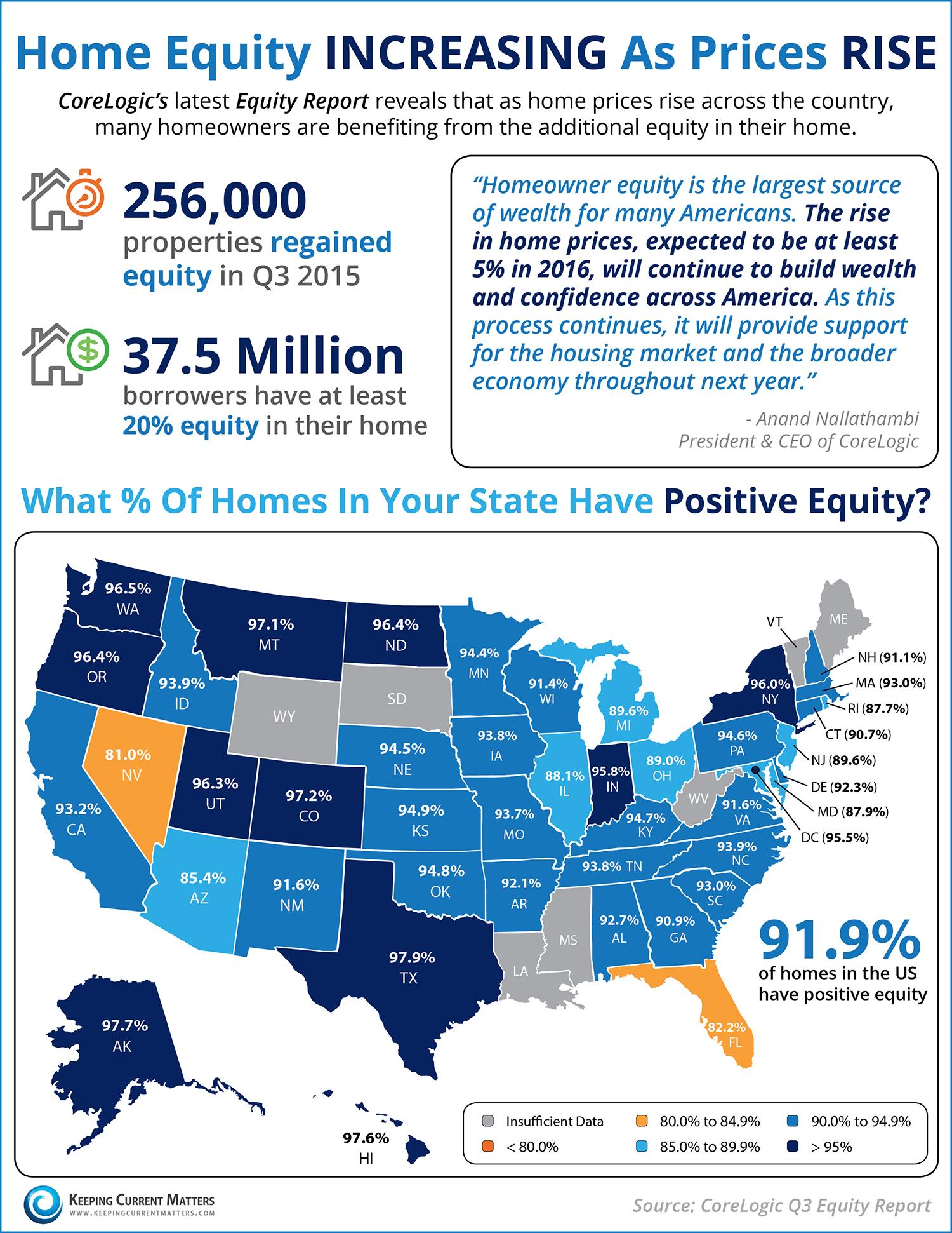 Equity-Infographic-KCM1.jpg