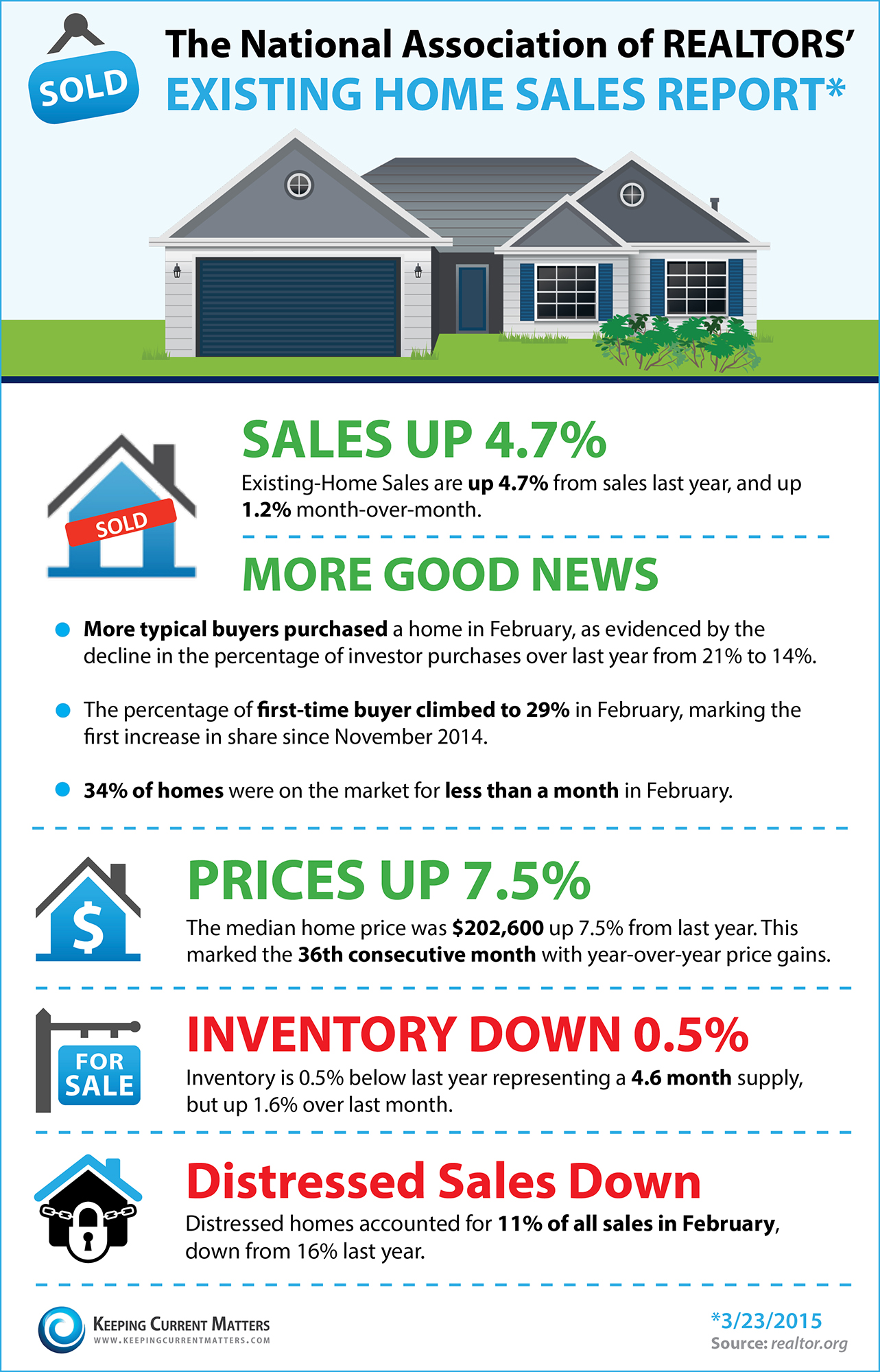 Existing-Home-Sales-February1.jpg
