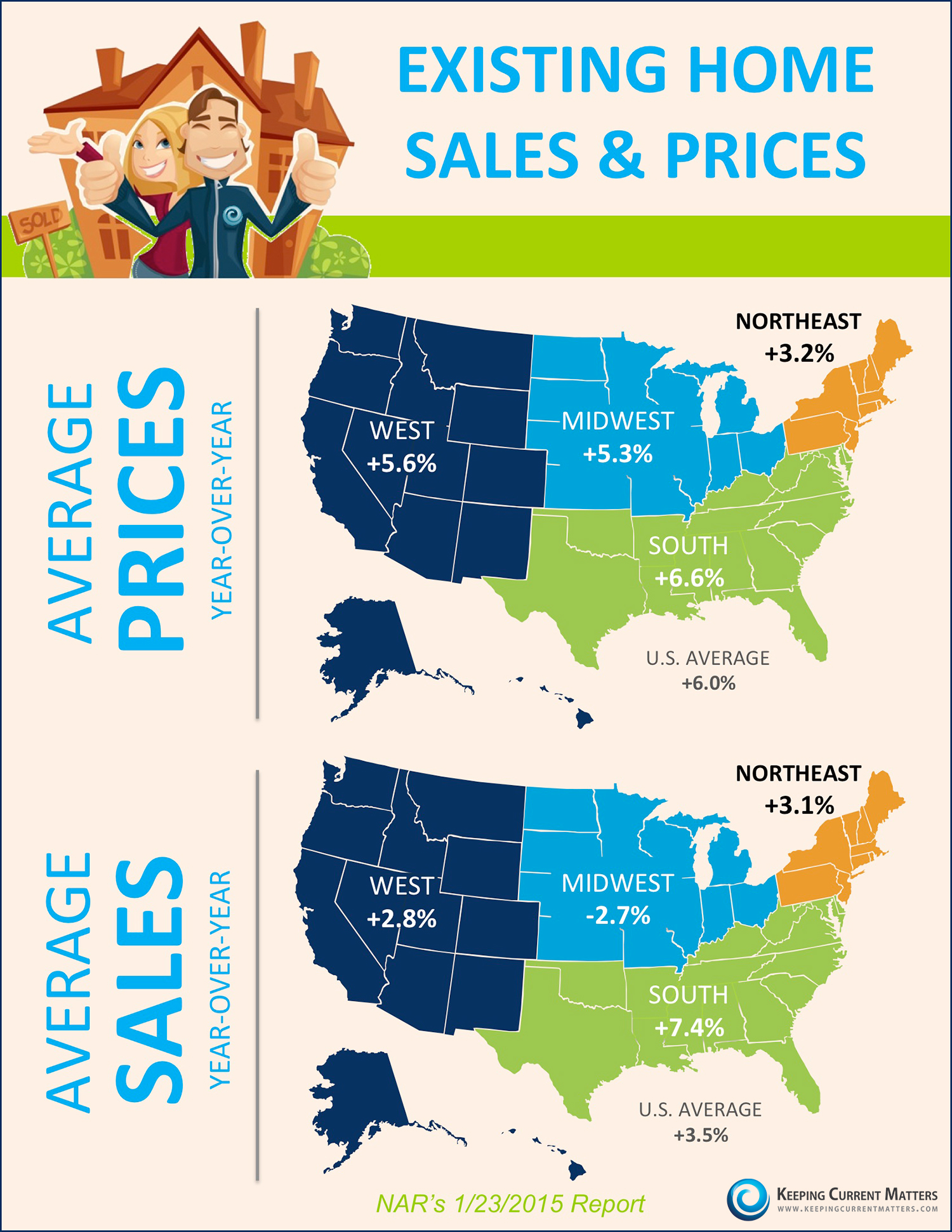 Existing-Home-Sales-Reports-KCM.jpg