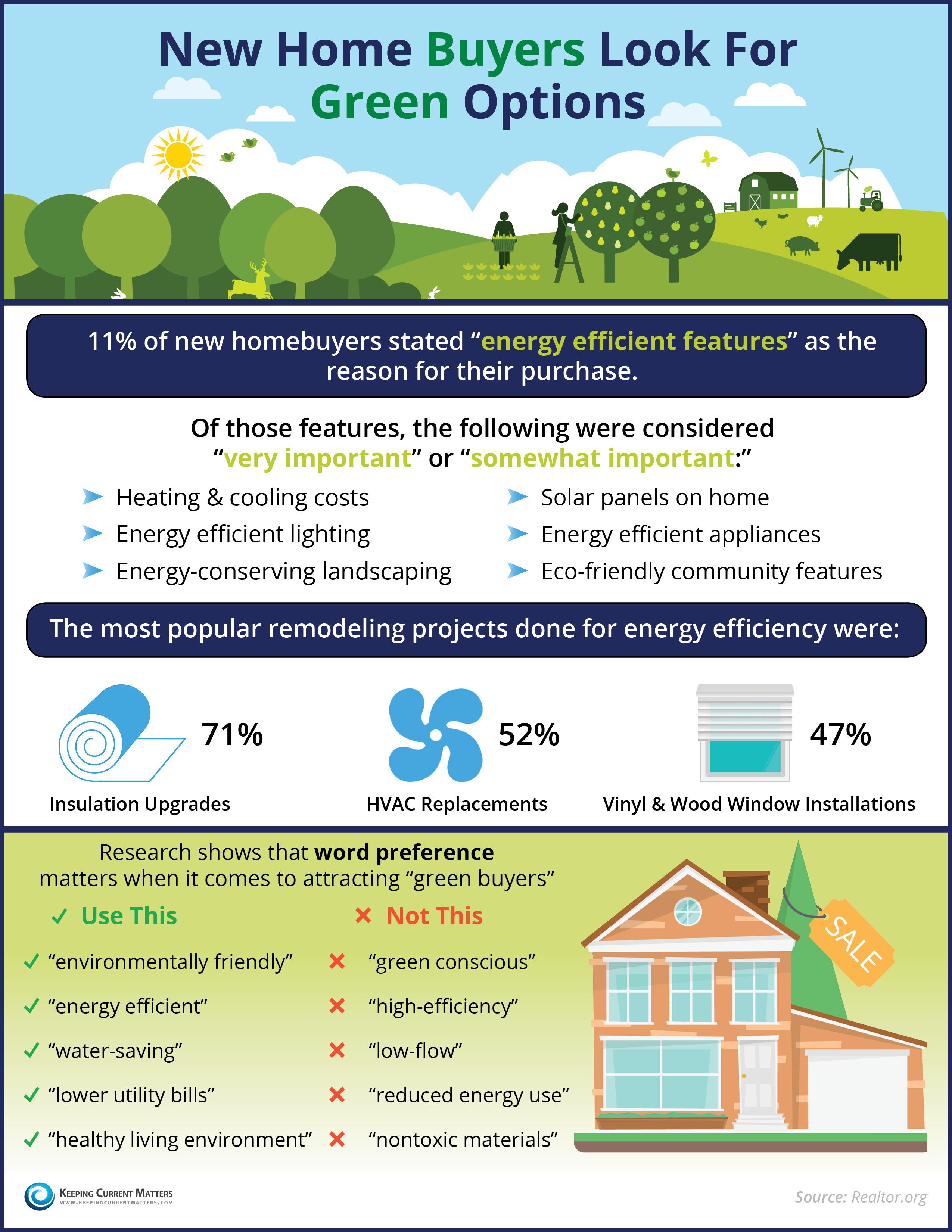 Go-Green-Infographic-KCM.jpg