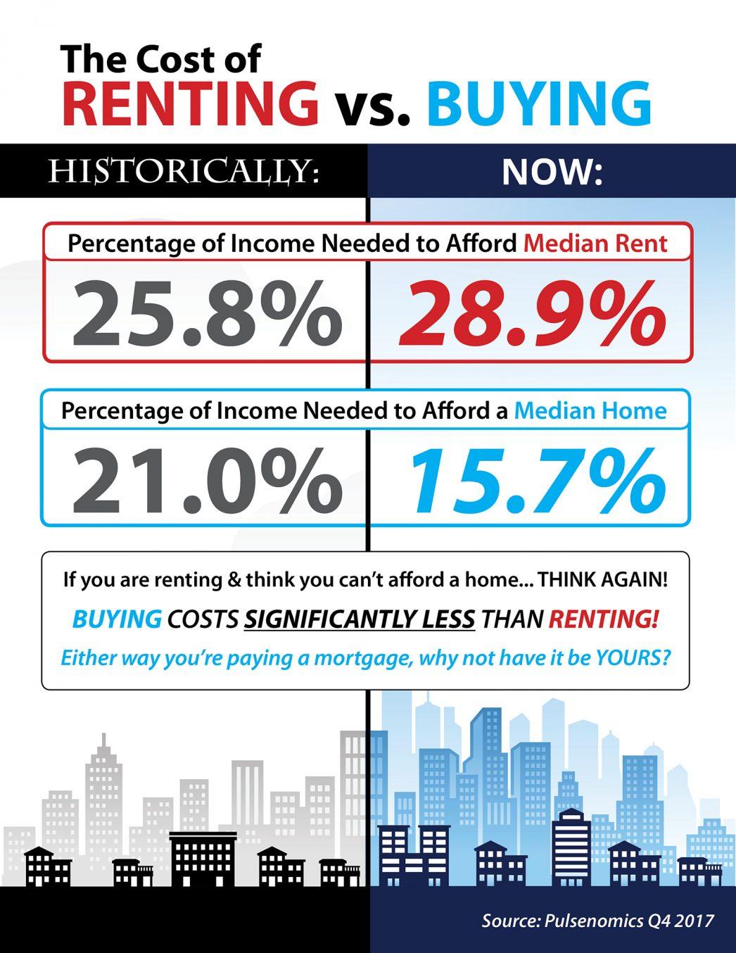 Rent-vs.-Buy-STM-1046x1354.jpg