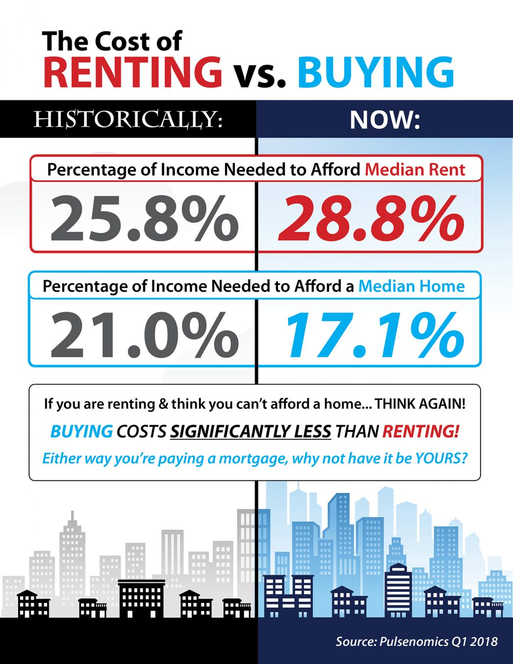 Rent-vs.-Buy-STM-1046x1354.jpg