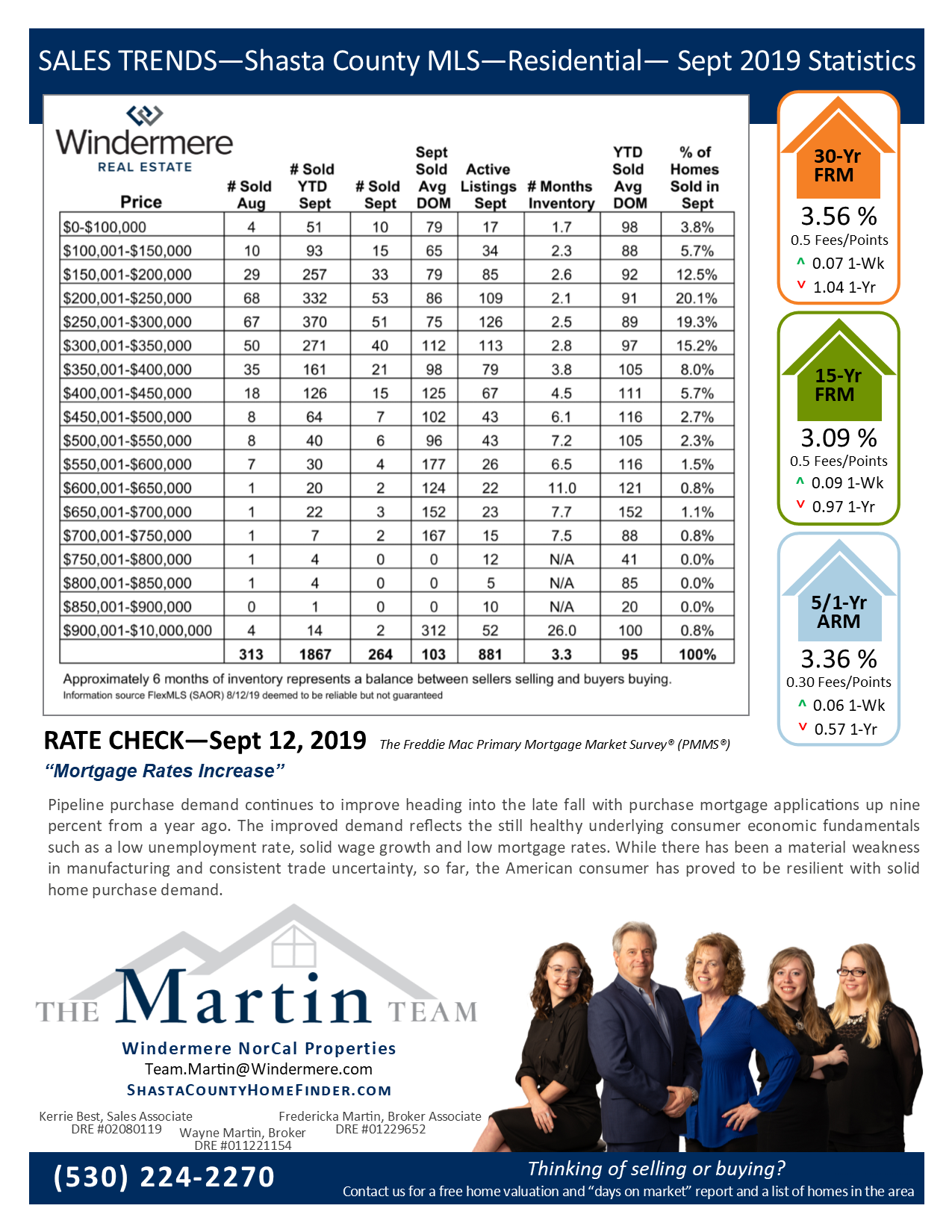 Sales Trends Reports Sept 2019. Mortgage rates and statistics on residential sales for Sept 2019.